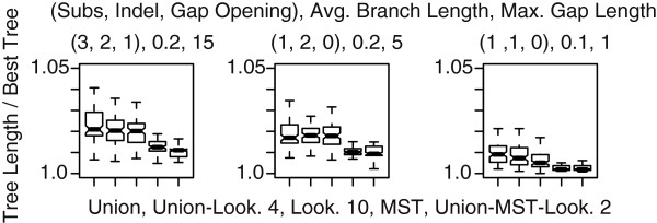 http://static-content.springer.com/image/art%3A10.1186%2F1471-2105-14-66/MediaObjects/12859_2012_5842_Fig6_HTML.jpg