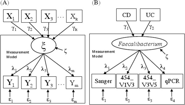 http://static-content.springer.com/image/art%3A10.1186%2F1471-2105-14-79/MediaObjects/12859_2012_5757_Fig3_HTML.jpg
