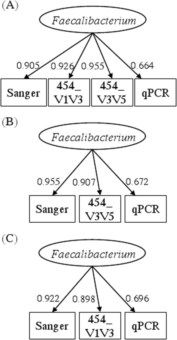 http://static-content.springer.com/image/art%3A10.1186%2F1471-2105-14-79/MediaObjects/12859_2012_5757_Fig4_HTML.jpg