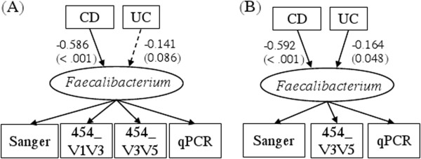 http://static-content.springer.com/image/art%3A10.1186%2F1471-2105-14-79/MediaObjects/12859_2012_5757_Fig5_HTML.jpg
