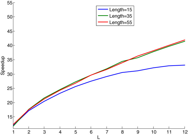 http://static-content.springer.com/image/art%3A10.1186%2F1471-2105-14-82/MediaObjects/12859_2012_5867_Fig1_HTML.jpg
