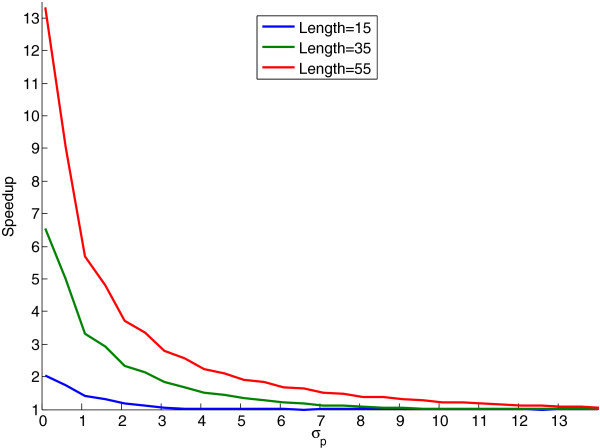 http://static-content.springer.com/image/art%3A10.1186%2F1471-2105-14-82/MediaObjects/12859_2012_5867_Fig2_HTML.jpg