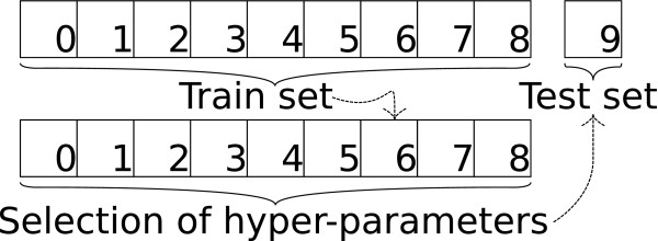 http://static-content.springer.com/image/art%3A10.1186%2F1471-2105-14-82/MediaObjects/12859_2012_5867_Fig4_HTML.jpg