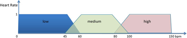 http://static-content.springer.com/image/art%3A10.1186%2F1471-2105-14-S1-S4/MediaObjects/12859_2013_5578_Fig1_HTML.jpg
