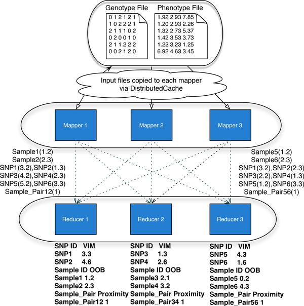 http://static-content.springer.com/image/art%3A10.1186%2F1471-2105-14-S16-S6/MediaObjects/12859_2013_6125_Fig1_HTML.jpg