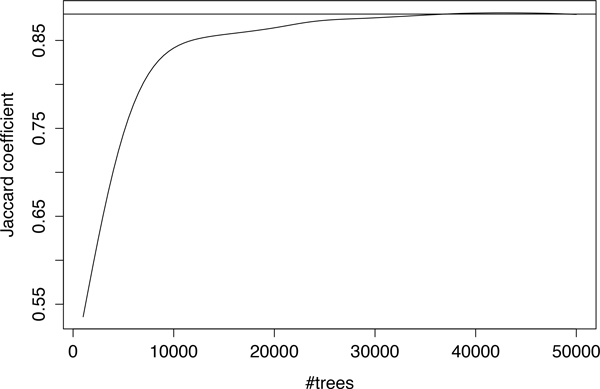 http://static-content.springer.com/image/art%3A10.1186%2F1471-2105-14-S16-S6/MediaObjects/12859_2013_6125_Fig4_HTML.jpg