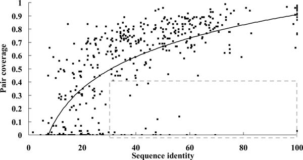 http://static-content.springer.com/image/art%3A10.1186%2F1471-2105-14-S2-S11/MediaObjects/12859_2013_5600_Fig3_HTML.jpg