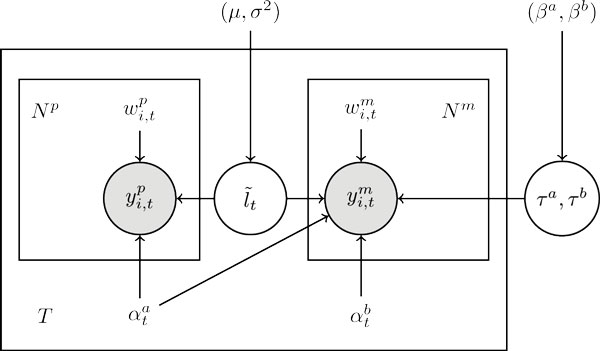 http://static-content.springer.com/image/art%3A10.1186%2F1471-2105-14-S5-S11/MediaObjects/12859_2013_5779_Fig1_HTML.jpg