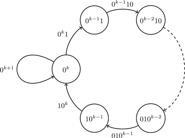 http://static-content.springer.com/image/art%3A10.1186%2F1471-2105-14-S5-S7/MediaObjects/12859_2013_5775_Fig2_HTML.jpg