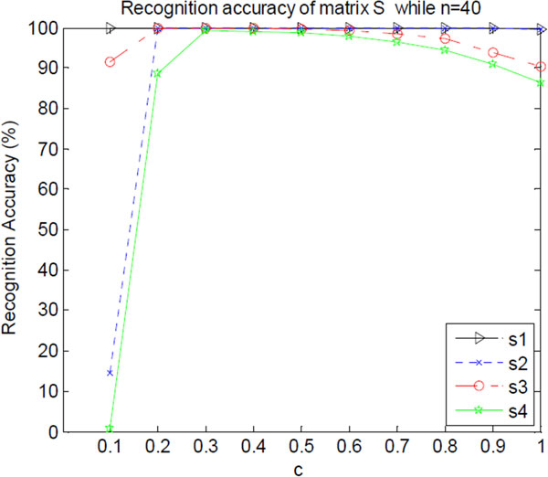 http://static-content.springer.com/image/art%3A10.1186%2F1471-2105-14-S8-S3/MediaObjects/12859_2013_5856_Fig2_HTML.jpg