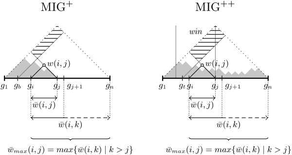 http://static-content.springer.com/image/art%3A10.1186%2F1471-2105-15-10/MediaObjects/12859_2013_6262_Fig3_HTML.jpg