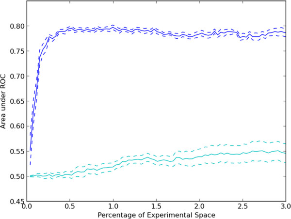 http://static-content.springer.com/image/art%3A10.1186%2F1471-2105-15-143/MediaObjects/12859_2013_6404_Fig3_HTML.jpg