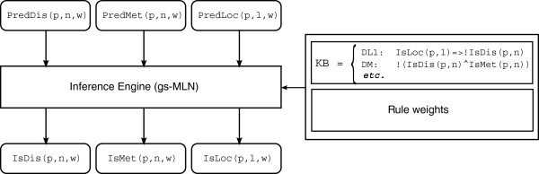 http://static-content.springer.com/image/art%3A10.1186%2F1471-2105-15-16/MediaObjects/12859_2012_6815_Fig1_HTML.jpg