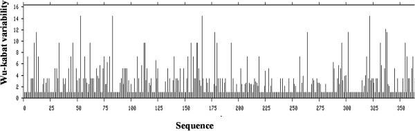 http://static-content.springer.com/image/art%3A10.1186%2F1471-2105-15-161/MediaObjects/12859_2014_6430_Fig2_HTML.jpg