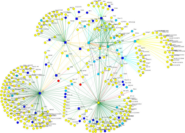 http://static-content.springer.com/image/art%3A10.1186%2F1471-2105-15-177/MediaObjects/12859_2013_6839_Fig5_HTML.jpg