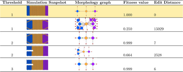 http://static-content.springer.com/image/art%3A10.1186%2F1471-2105-15-178/MediaObjects/12859_2013_6474_Fig5_HTML.jpg