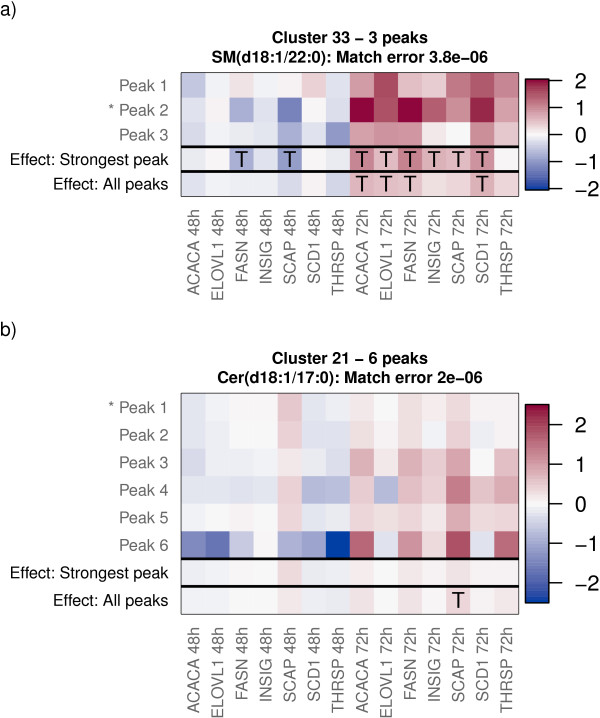 http://static-content.springer.com/image/art%3A10.1186%2F1471-2105-15-208/MediaObjects/12859_2014_6468_Fig9_HTML.jpg