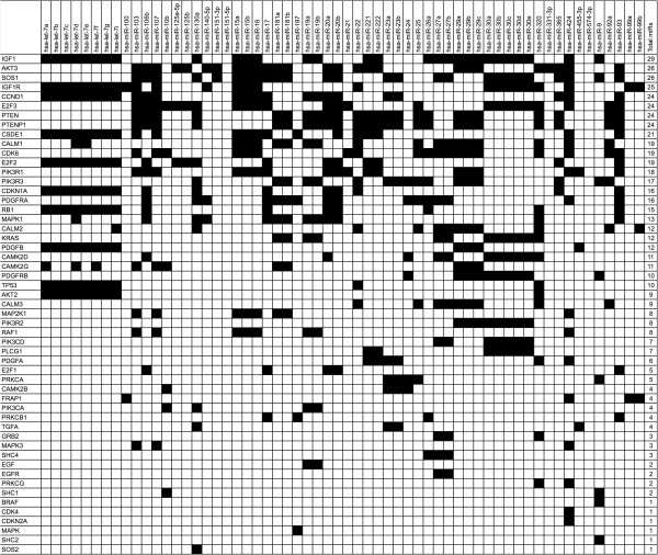 http://static-content.springer.com/image/art%3A10.1186%2F1471-2105-15-21/MediaObjects/12859_2013_6271_Fig3_HTML.jpg