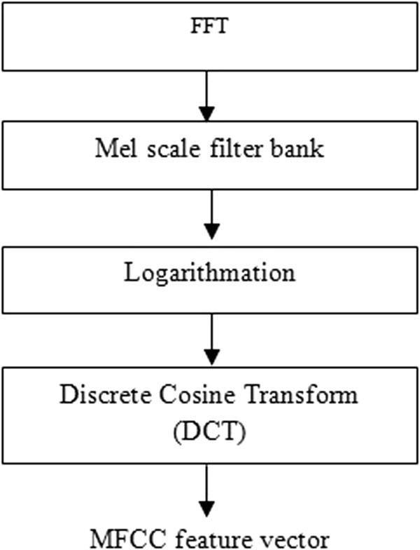 http://static-content.springer.com/image/art%3A10.1186%2F1471-2105-15-223/MediaObjects/12859_2013_6490_Fig3_HTML.jpg