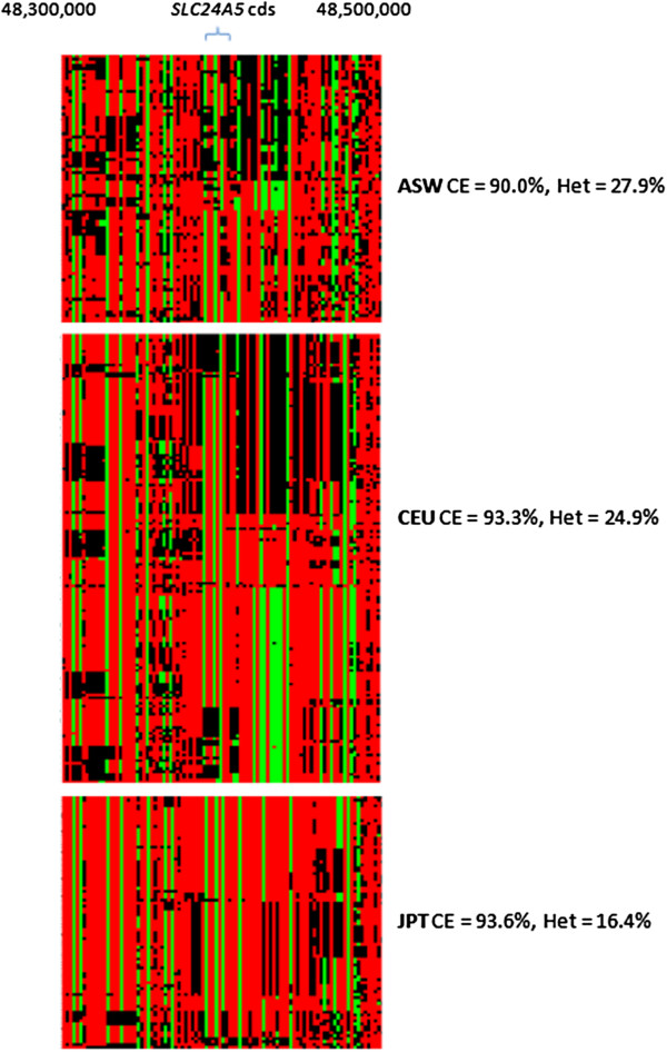http://static-content.springer.com/image/art%3A10.1186%2F1471-2105-15-66/MediaObjects/12859_2013_6327_Fig6_HTML.jpg