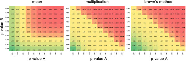 http://static-content.springer.com/image/art%3A10.1186%2F1471-2105-15-98/MediaObjects/12859_2013_6367_Fig4_HTML.jpg