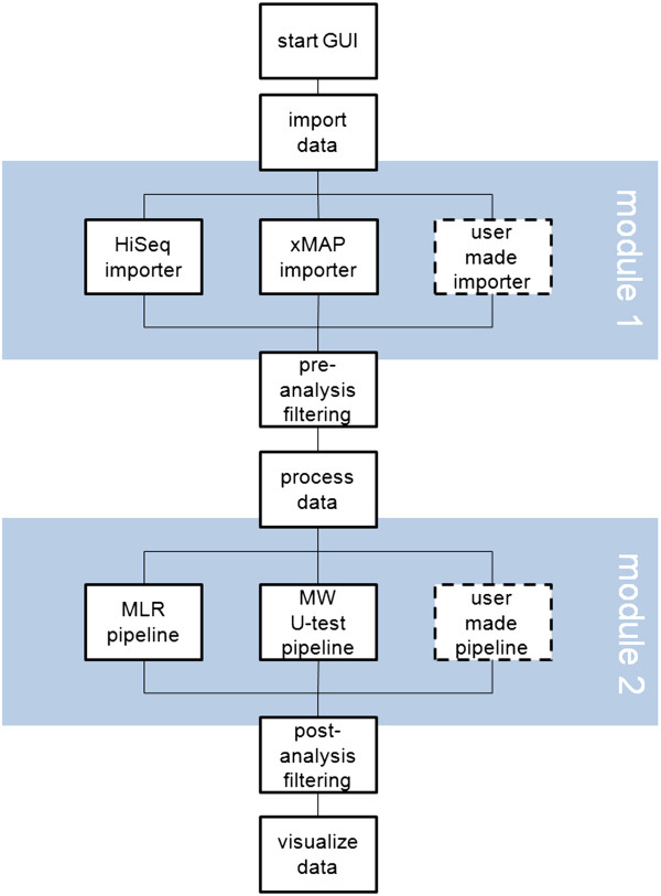 http://static-content.springer.com/image/art%3A10.1186%2F1471-2105-15-98/MediaObjects/12859_2013_6367_Fig6_HTML.jpg