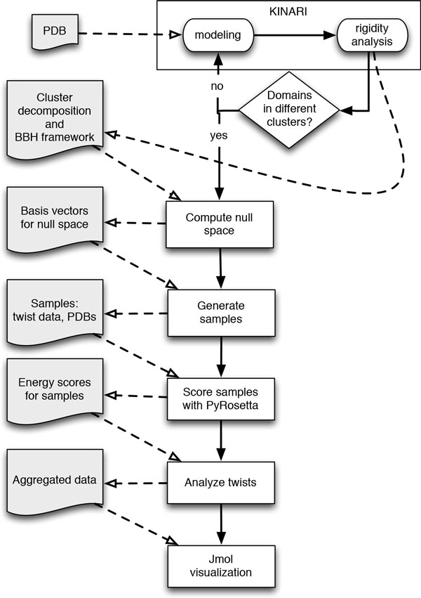 http://static-content.springer.com/image/art%3A10.1186%2F1471-2105-15-S8-S2/MediaObjects/12859_2014_6496_Fig4_HTML.jpg