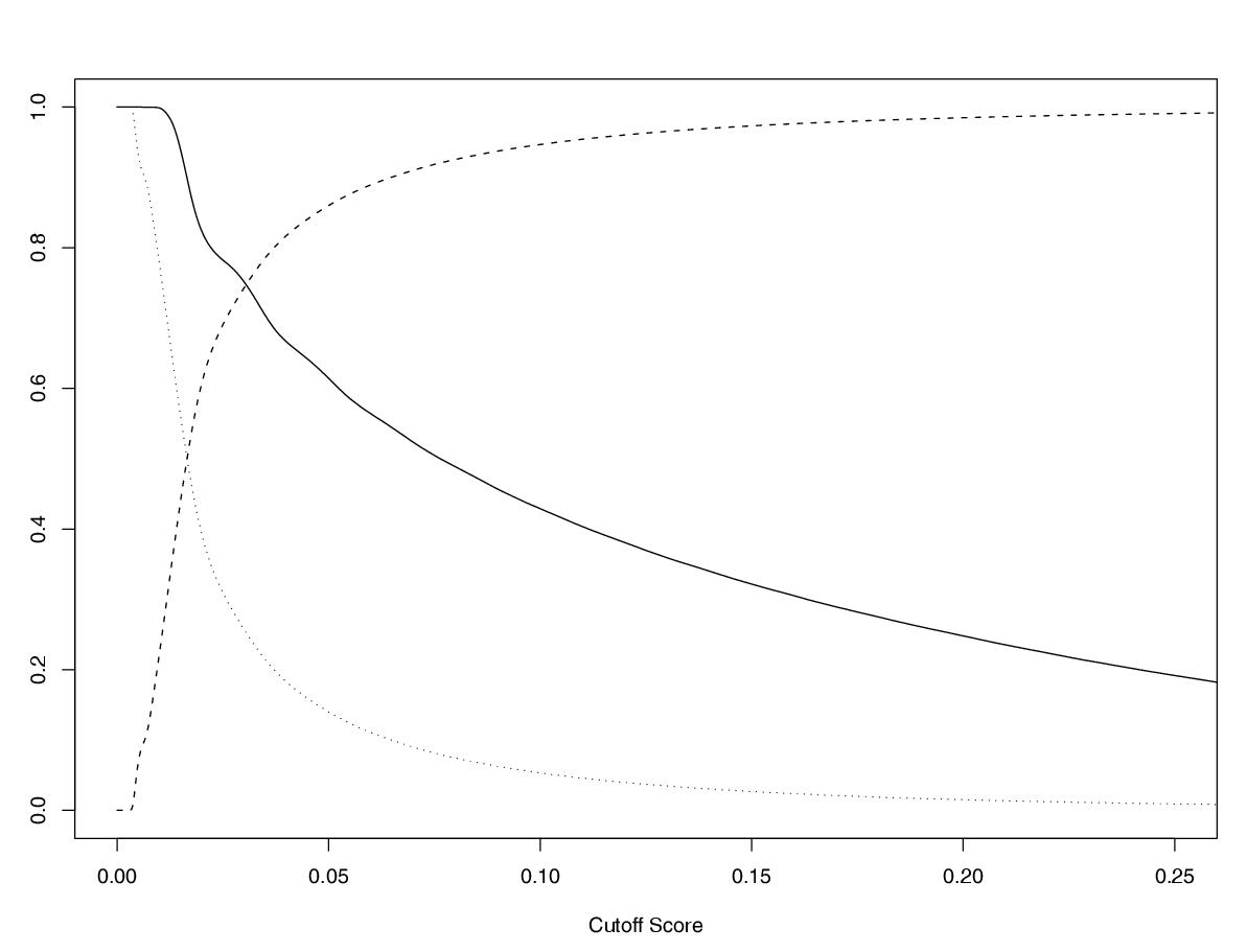 http://static-content.springer.com/image/art%3A10.1186%2F1471-2105-3-16/MediaObjects/12859_2002_Article_26_Fig4_HTML.jpg