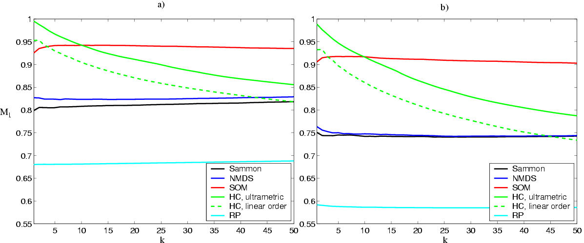 http://static-content.springer.com/image/art%3A10.1186%2F1471-2105-4-48/MediaObjects/12859_2003_Article_98_Fig2_HTML.jpg