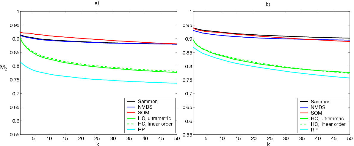 http://static-content.springer.com/image/art%3A10.1186%2F1471-2105-4-48/MediaObjects/12859_2003_Article_98_Fig3_HTML.jpg