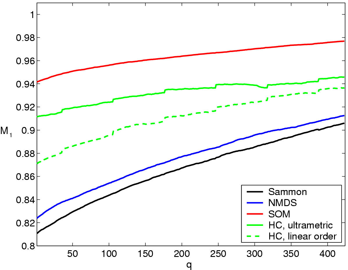 http://static-content.springer.com/image/art%3A10.1186%2F1471-2105-4-48/MediaObjects/12859_2003_Article_98_Fig4_HTML.jpg