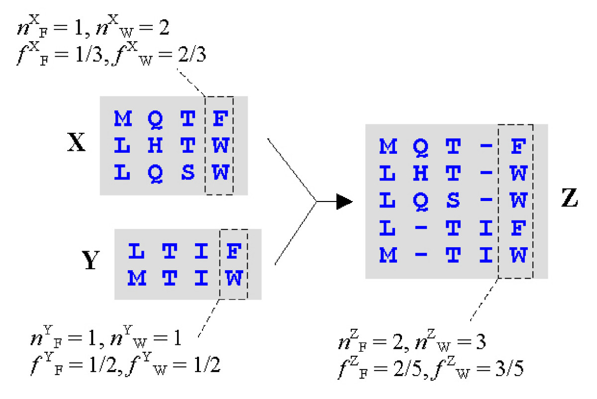 http://static-content.springer.com/image/art%3A10.1186%2F1471-2105-5-113/MediaObjects/12859_2004_Article_229_Fig7_HTML.jpg