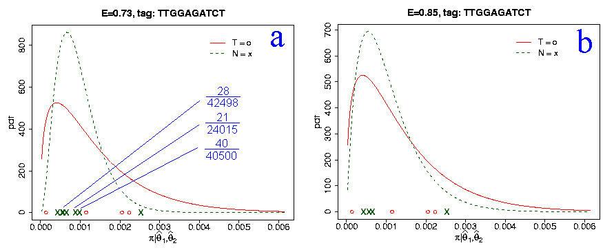 http://static-content.springer.com/image/art%3A10.1186%2F1471-2105-5-119/MediaObjects/12859_2004_Article_235_Fig3_HTML.jpg