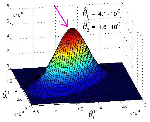 http://static-content.springer.com/image/art%3A10.1186%2F1471-2105-5-119/MediaObjects/12859_2004_Article_235_Fig5_HTML.jpg