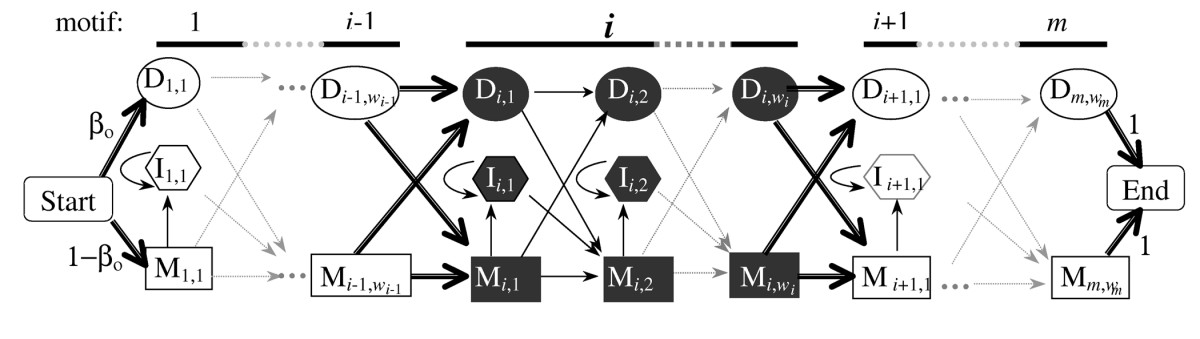 http://static-content.springer.com/image/art%3A10.1186%2F1471-2105-5-157/MediaObjects/12859_2004_Article_273_Fig2_HTML.jpg