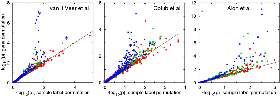 http://static-content.springer.com/image/art%3A10.1186%2F1471-2105-5-193/MediaObjects/12859_2004_Article_309_Fig1_HTML.jpg