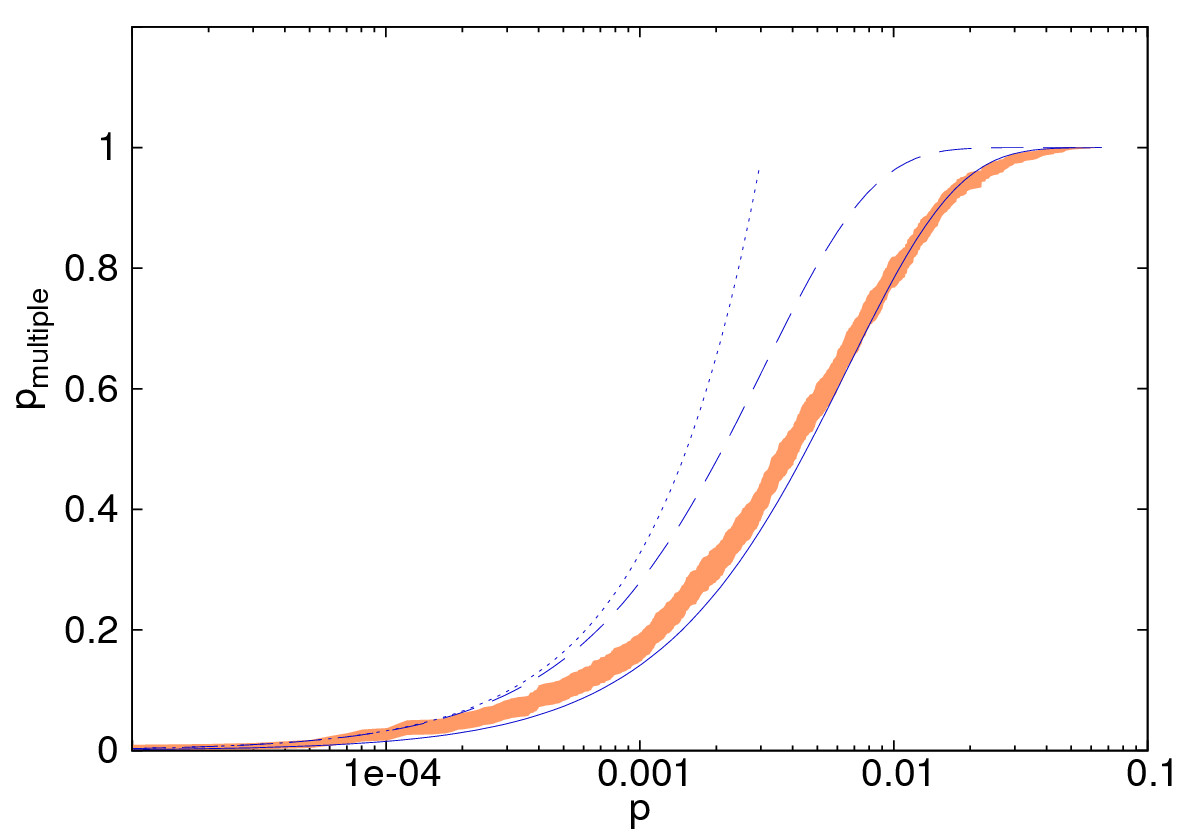 http://static-content.springer.com/image/art%3A10.1186%2F1471-2105-5-193/MediaObjects/12859_2004_Article_309_Fig3_HTML.jpg