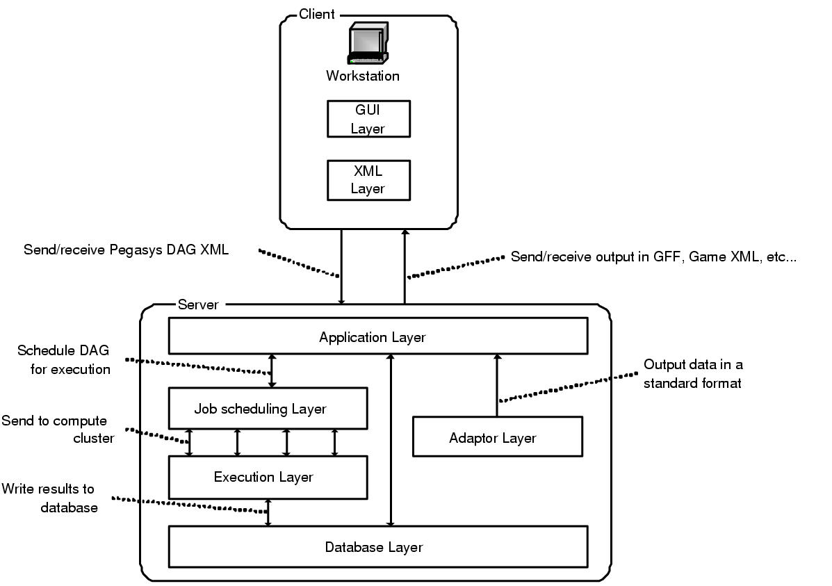 http://static-content.springer.com/image/art%3A10.1186%2F1471-2105-5-40/MediaObjects/12859_2004_Article_156_Fig1_HTML.jpg