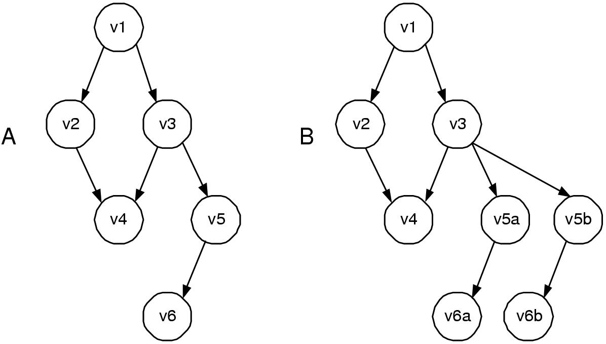 http://static-content.springer.com/image/art%3A10.1186%2F1471-2105-5-40/MediaObjects/12859_2004_Article_156_Fig2_HTML.jpg