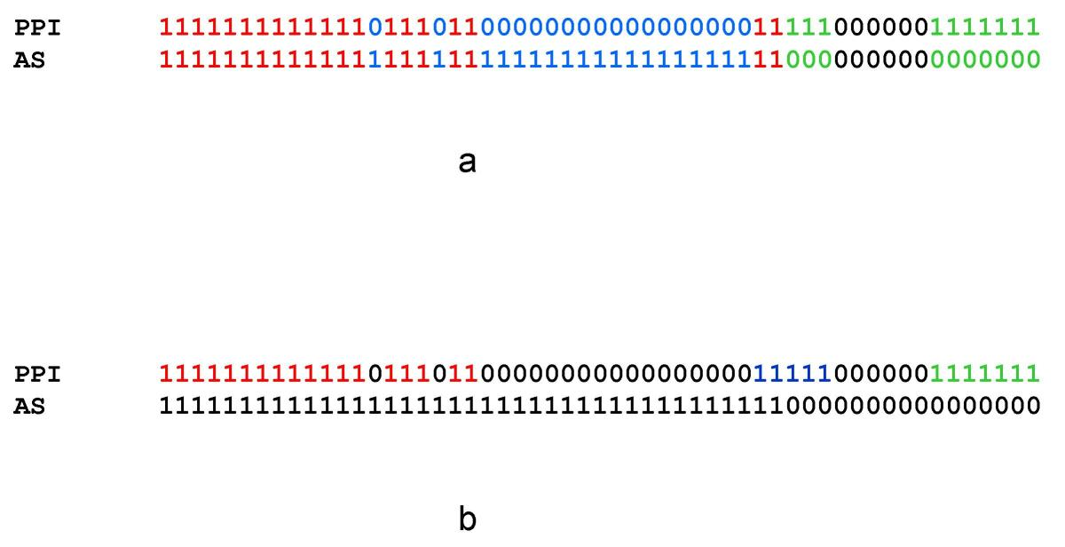 http://static-content.springer.com/image/art%3A10.1186%2F1471-2105-5-41/MediaObjects/12859_2004_Article_157_Fig7_HTML.jpg