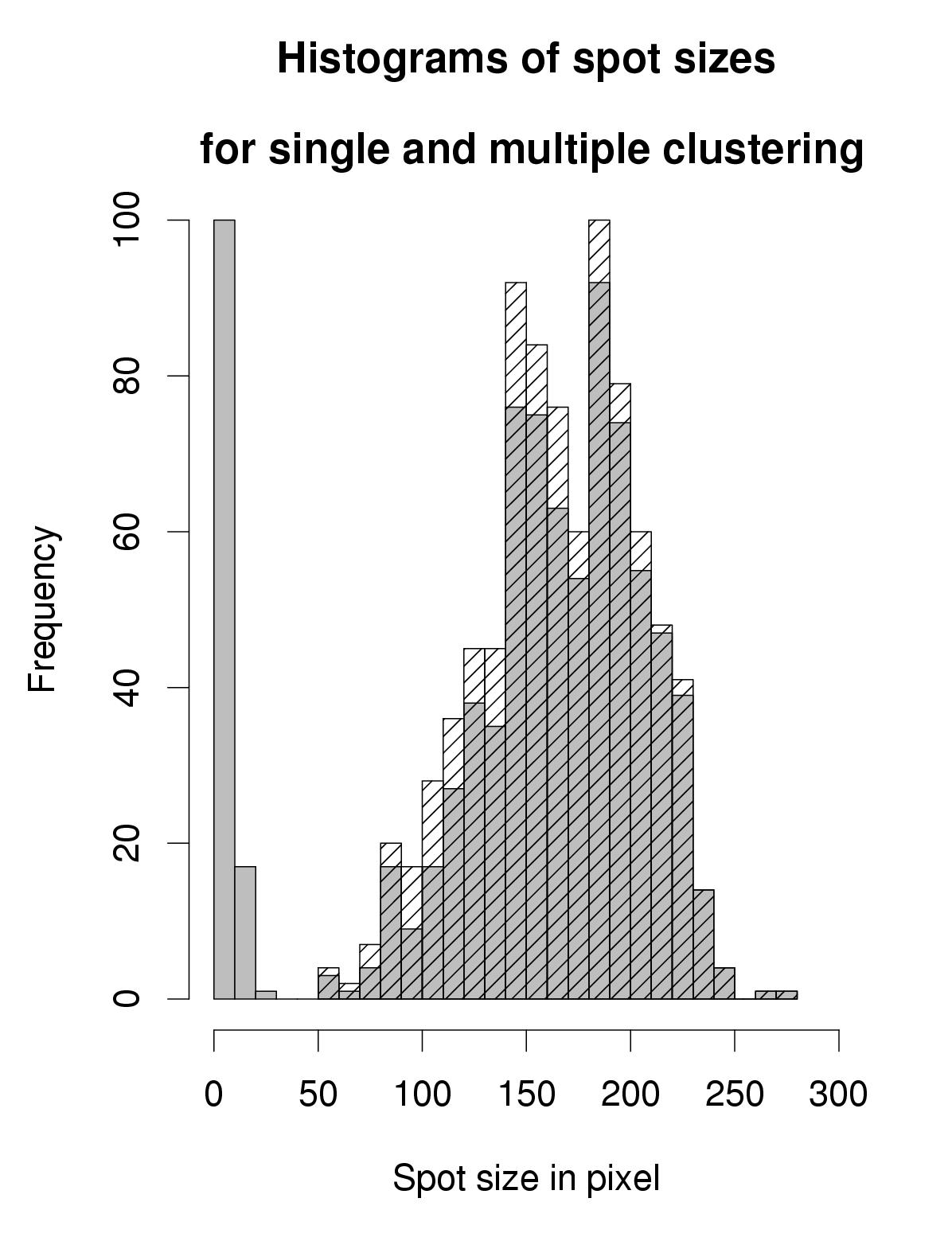 http://static-content.springer.com/image/art%3A10.1186%2F1471-2105-5-47/MediaObjects/12859_2003_Article_163_Fig1_HTML.jpg