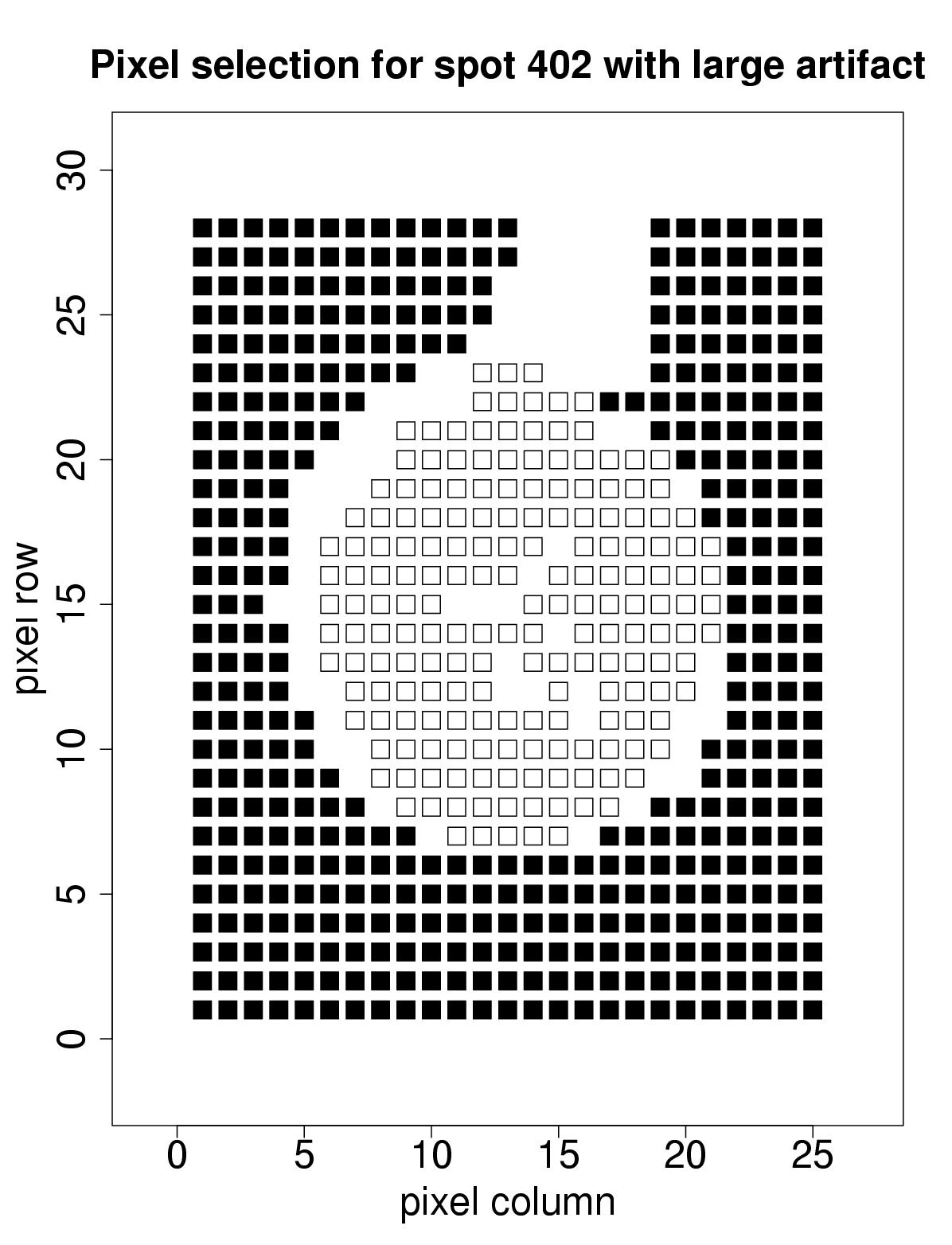 http://static-content.springer.com/image/art%3A10.1186%2F1471-2105-5-47/MediaObjects/12859_2003_Article_163_Fig7_HTML.jpg
