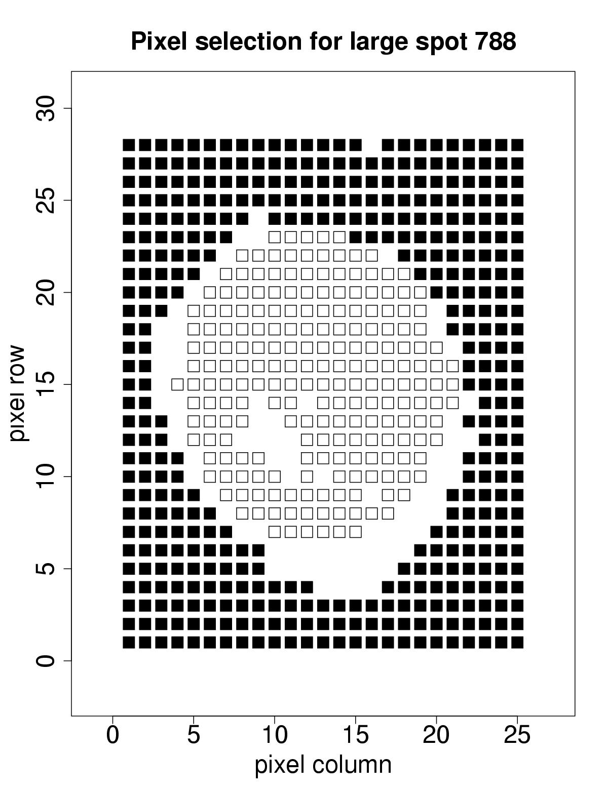 http://static-content.springer.com/image/art%3A10.1186%2F1471-2105-5-47/MediaObjects/12859_2003_Article_163_Fig8_HTML.jpg
