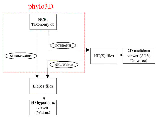 http://static-content.springer.com/image/art%3A10.1186%2F1471-2105-5-48/MediaObjects/12859_2004_Article_164_Fig1_HTML.jpg