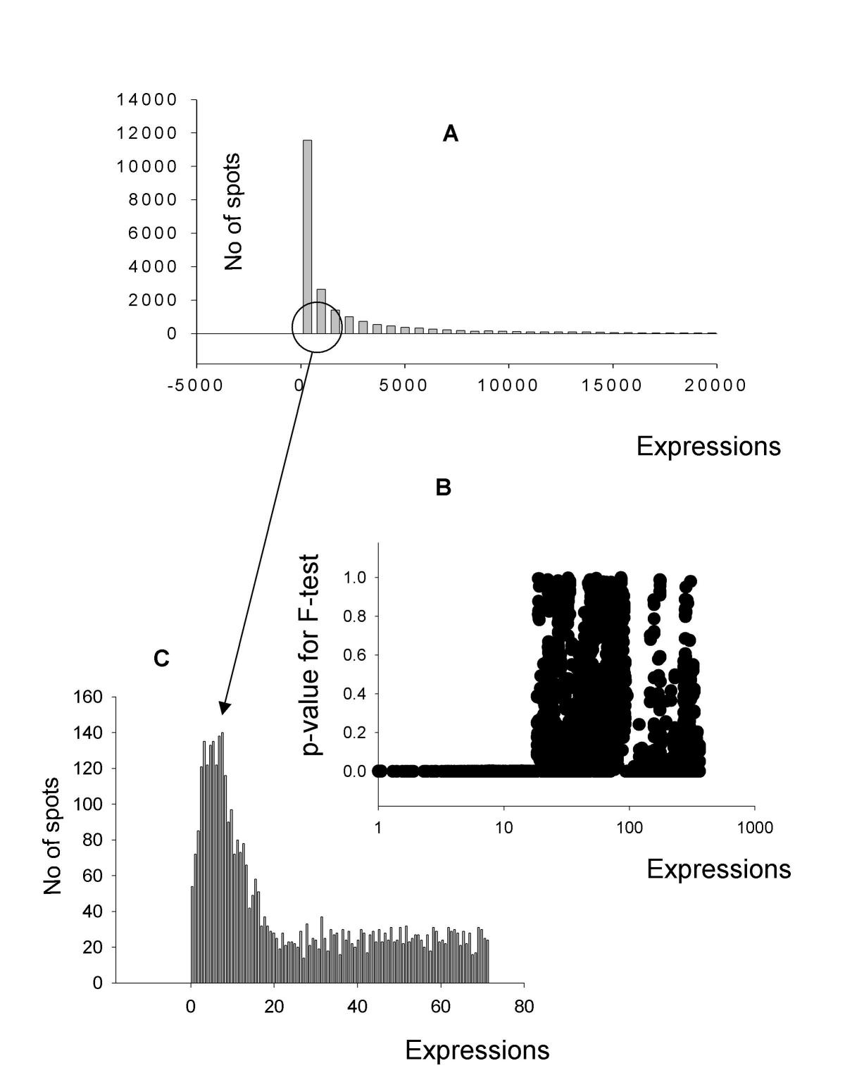 http://static-content.springer.com/image/art%3A10.1186%2F1471-2105-5-53/MediaObjects/12859_2003_Article_169_Fig3_HTML.jpg