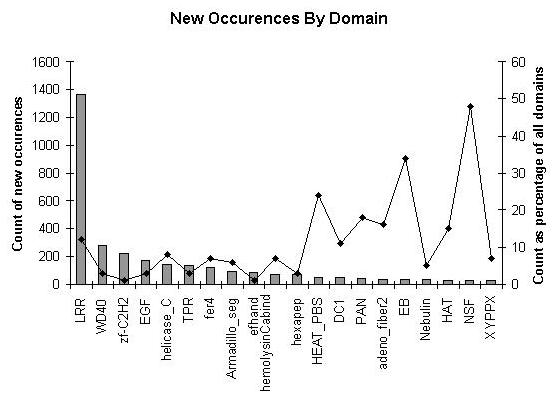 http://static-content.springer.com/image/art%3A10.1186%2F1471-2105-5-56/MediaObjects/12859_2004_Article_172_Fig5_HTML.jpg