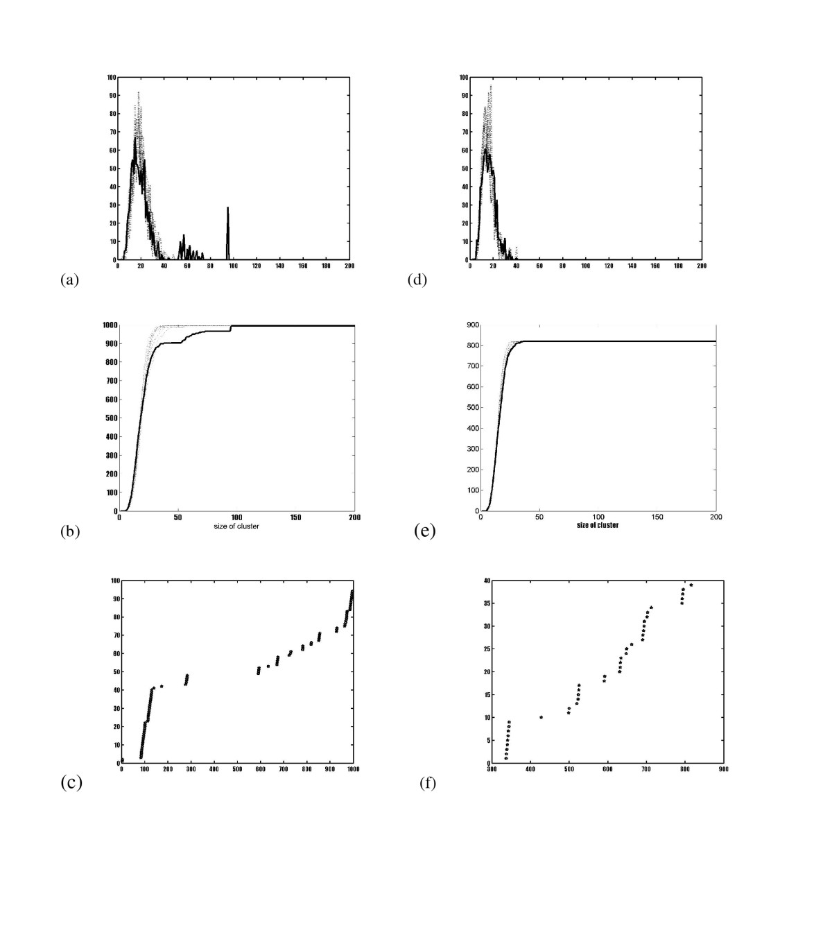 http://static-content.springer.com/image/art%3A10.1186%2F1471-2105-6-109/MediaObjects/12859_2004_Article_434_Fig11_HTML.jpg