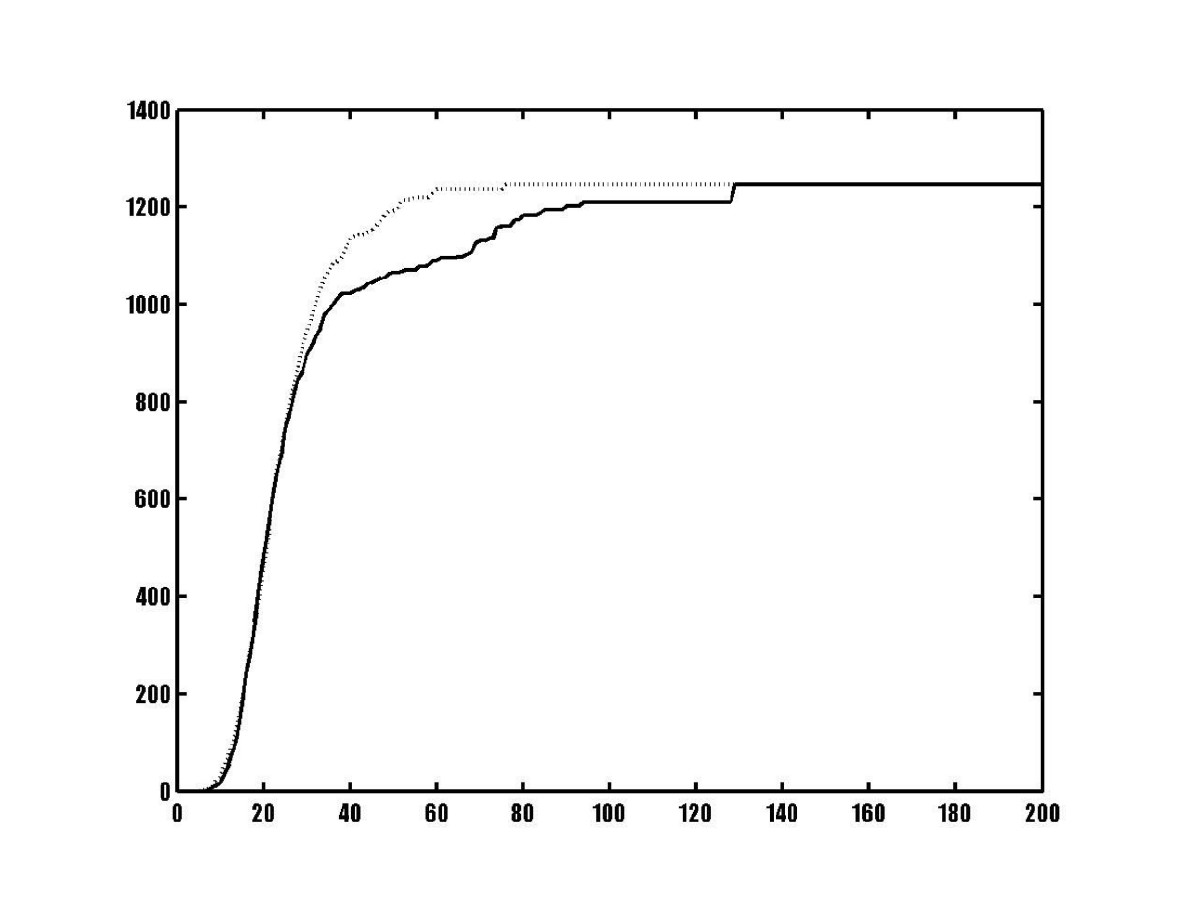http://static-content.springer.com/image/art%3A10.1186%2F1471-2105-6-109/MediaObjects/12859_2004_Article_434_Fig3_HTML.jpg