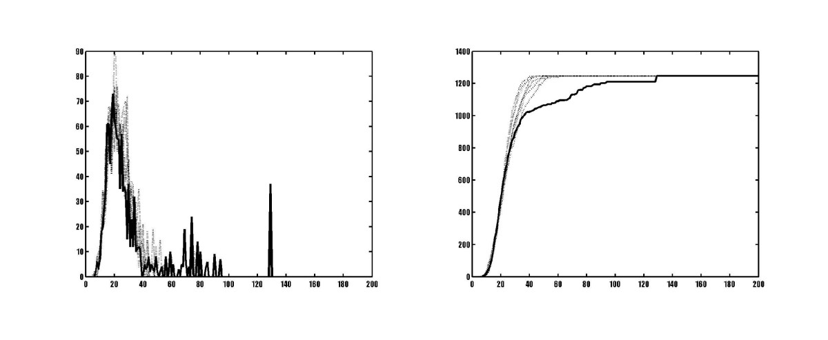 http://static-content.springer.com/image/art%3A10.1186%2F1471-2105-6-109/MediaObjects/12859_2004_Article_434_Fig4_HTML.jpg