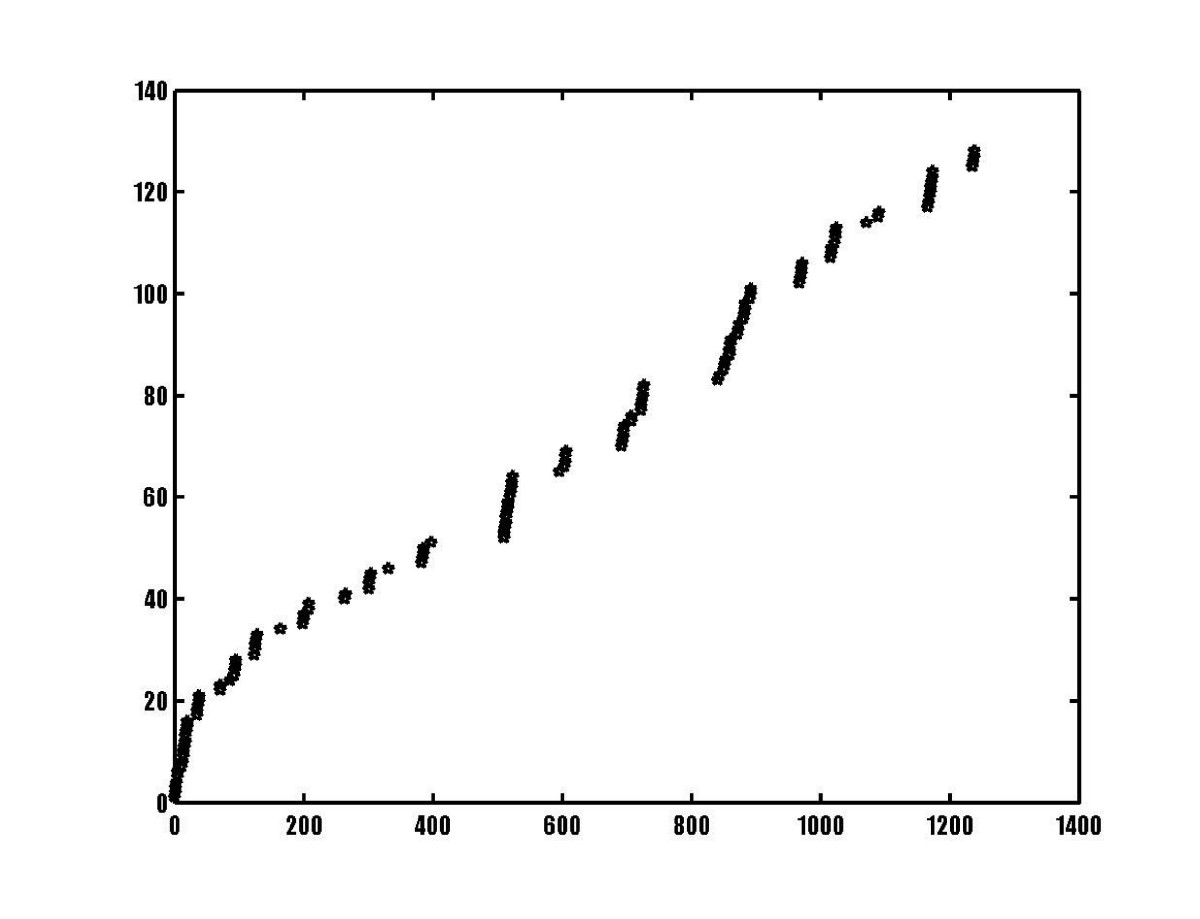 http://static-content.springer.com/image/art%3A10.1186%2F1471-2105-6-109/MediaObjects/12859_2004_Article_434_Fig7_HTML.jpg
